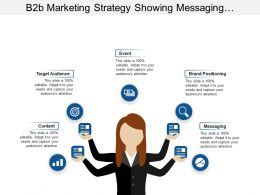 B2b Marketing Strategy Showing Messaging Brand Positioning