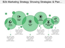 B2b Marketing Strategy Showing Strategies And Plan With Target Audience Value To The Customer
