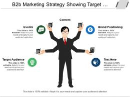B2b Marketing Strategy Showing Target Audience And Brand Positioning