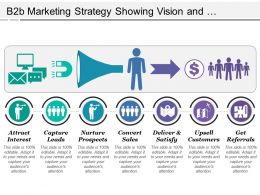 B2b Marketing Strategy Showing Vision And Magnet