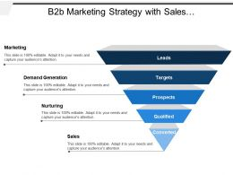 B2b Marketing Strategy With Sales Nurturing And Demand Generation