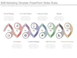 B2b Marketing Template Powerpoint Slides Rules