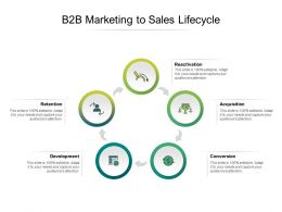 B2B Marketing To Sales Lifecycle