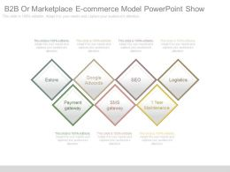B2b Or Marketplace E Commerce Model Powerpoint Show
