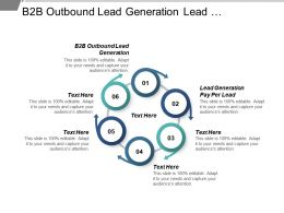 B2b Outbound Lead Generation Lead Generation Pay Per Lead Cpb