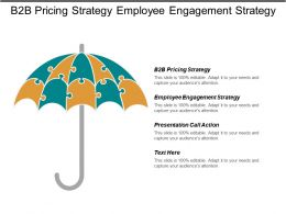 B2b Pricing Strategy Employee Engagement Strategy Presentation Call Action Cpb
