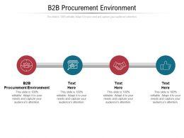 B2B Procurement Environment Ppt Powerpoint Presentation Professional Images Cpb