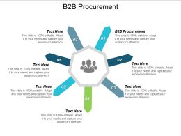 B2B Procurement Ppt Powerpoint Presentation Gallery Images Cpb