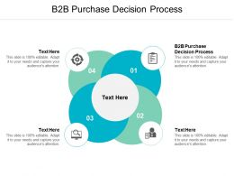 B2B Purchase Decision Process Ppt Powerpoint Presentation File Designs Cpb
