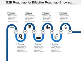 B2b Roadmap For Effective Roadmap Showing Invest In Social Media