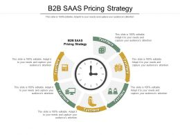 B2B SAAS Pricing Strategy Ppt Powerpoint Presentation Inspiration Designs Cpb