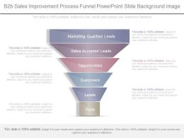 B2b Sales Improvement Process Funnel Powerpoint Slide Background Image