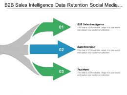 B2b Sales Intelligence Data Retention Social Media Marketing Cpb