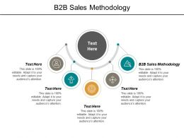 B2b Sales Methodology Ppt Powerpoint Presentation File Background Images Cpb