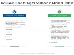 B2b Sales Need For Digital Approach In Channel Partner