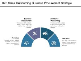 B2b Sales Outsourcing Business Procurement Strategic Management Sales Channels Cpb