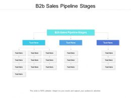 B2b Sales Pipeline Stages Ppt Powerpoint Presentation Inspiration Example Introduction Cpb