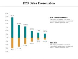 B2b Sales Presentation Ppt Powerpoint Presentation File Backgrounds Cpb