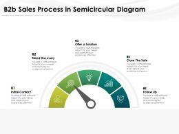 B2b Sales Process In Semicircular Diagram