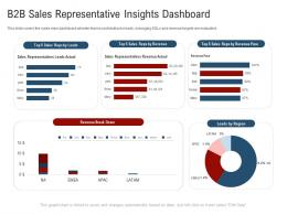B2b Sales Representative Insights Dashboard New Age Of B To B Selling Ppt Styles