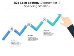 B2b Sales Strategy Diagram For IT Spending Statistics Infographic Template