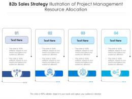 B2b Sales Strategy Illustration Of Project Management Resource Allocation Infographic Template