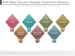 B2b Sales Success Template Powerpoint Graphics