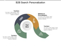 B2B Search Personalization Ppt Powerpoint Presentation Inspiration Portfolio Cpb