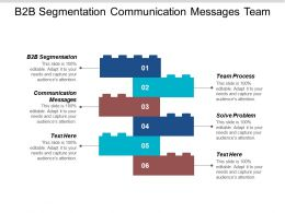 B2b Segmentation Communication Messages Team Process Solve Problem Cpb