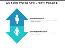 B2b Selling Process Omni Channel Marketing Business Reputation Management Cpb