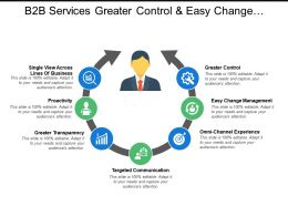 B2b Services Greater Control And Easy Change Management