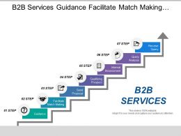 B2b Services Guidance Facilitate Match Making And Send Proposal