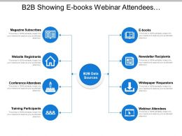 B2b Showing E Books Webinar Attendees And Training Participants