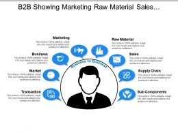 B2b Showing Marketing Raw Material Sales And Supply Chain