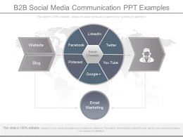 B2b Social Media Communication Ppt Examples