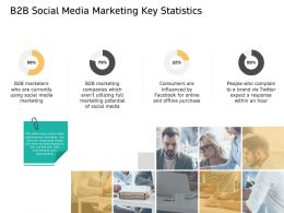 B2B Social Media Marketing Key Statistics Arent Ppt Powerpoint Presentation Ideas Portfolio