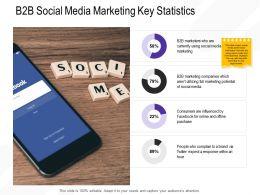 B2B Social Media Marketing Key Statistics M2669 Ppt Powerpoint Presentation Styles Deck
