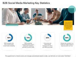 B2B Social Media Marketing Key Statistics Ppt Powerpoint Presentation Styles Guidelines