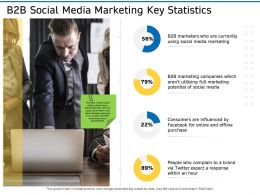 B2B Social Media Marketing Key Statistics Ppt Presentation Show Inspiration