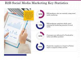 B2B Social Media Marketing Key Statistics Ppt Slides Portfolio