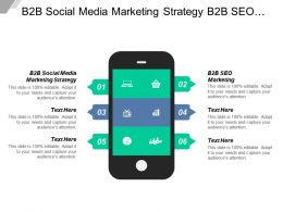 B2b Social Media Marketing Strategy B2b Seo Marketing Executives Cpb