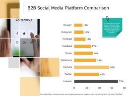 B2B Social Media Platform Comparison M2616 Ppt Powerpoint Presentation Summary Slide