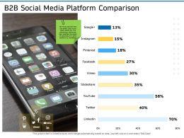 B2B Social Media Platform Comparison Ppt Powerpoint Inspiration Layouts