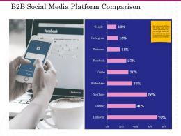 B2B Social Media Platform Comparison Ppt Powerpoint Show