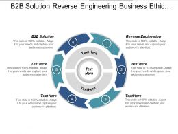 B2b Solution Reverse Engineering Business Ethic Products Testing Strategy Map Cpb