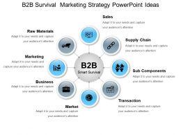 B2b Survival  Marketing Strategy Powerpoint Ideas