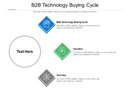 B2B Technology Buying Cycle Ppt Powerpoint Presentation Ideas Pictures Cpb