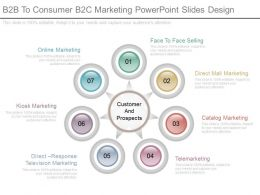 B2b To Consumer B2c Marketing Powerpoint Slides Design