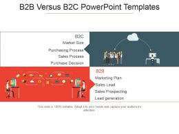 B2b Versus B2c Powerpoint Templates
