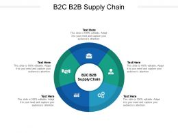 B2C B2B Supply Chain Ppt Powerpoint Presentation Infographics Outfit Cpb
